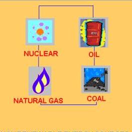 is solar energy renewable or non-renewable?