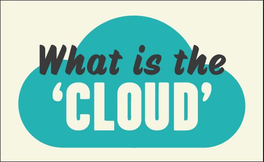 how to explain cloud computing