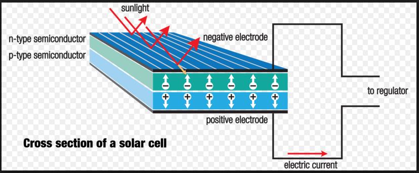 schematic solar panel configuration light schematic