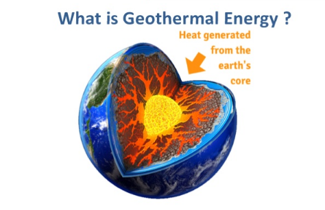 Advantages of Geothermal Energy and Its Major Drawbacks